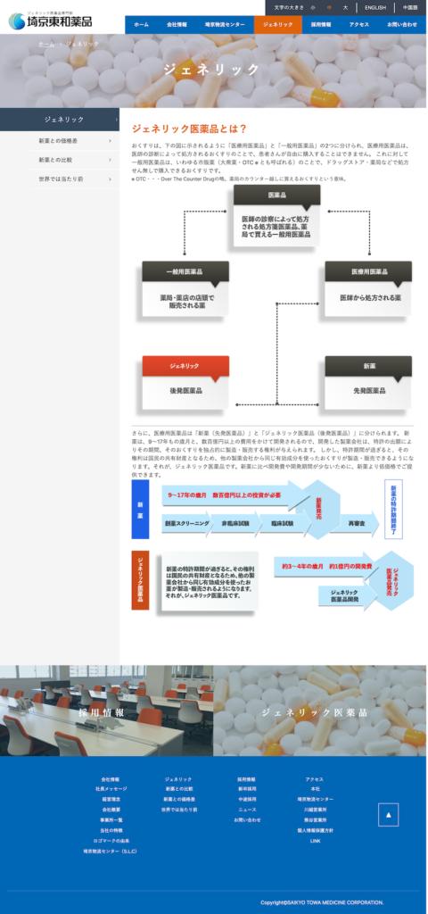埼京東和薬品ジェネリック